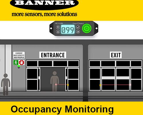 Occupancy Monitoring Solution to control crowd
